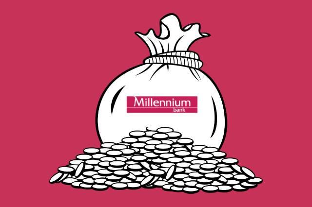Sesje wychodzące i przychodzące w Banku Millenium